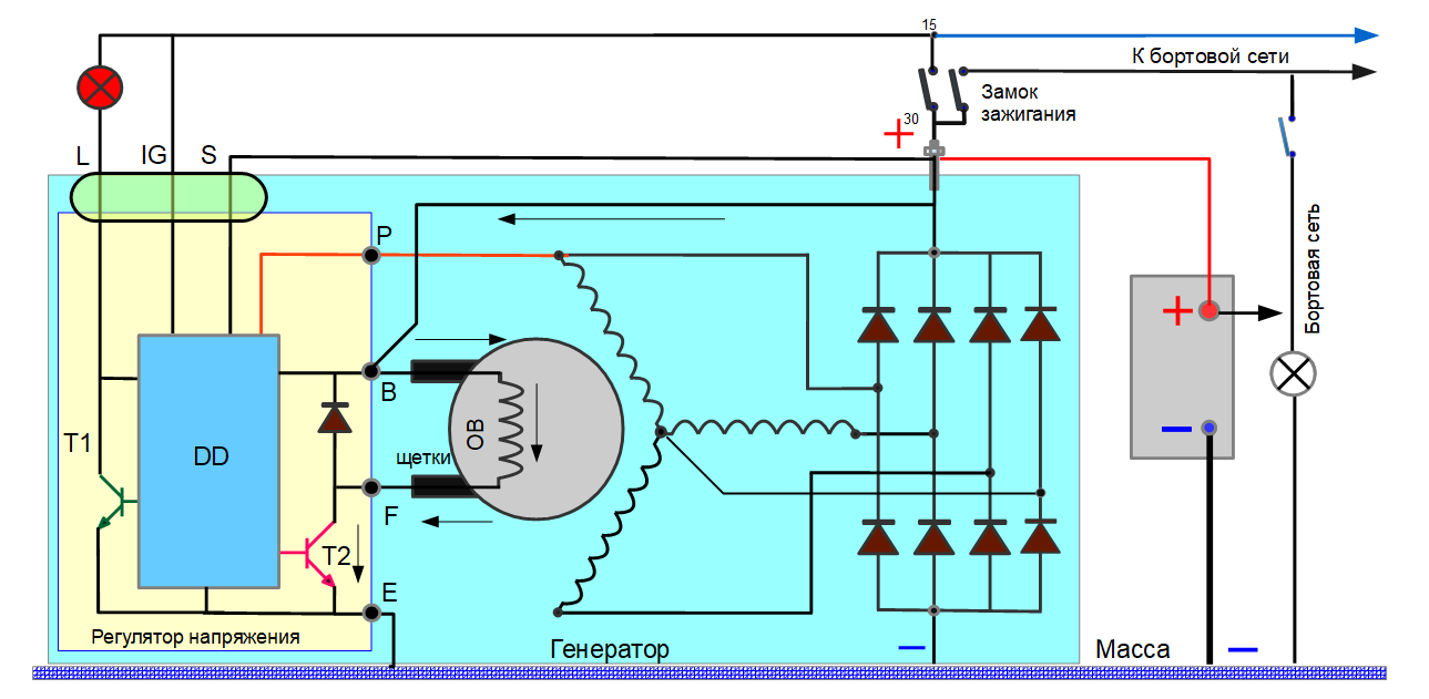 Схема генератора Toyota