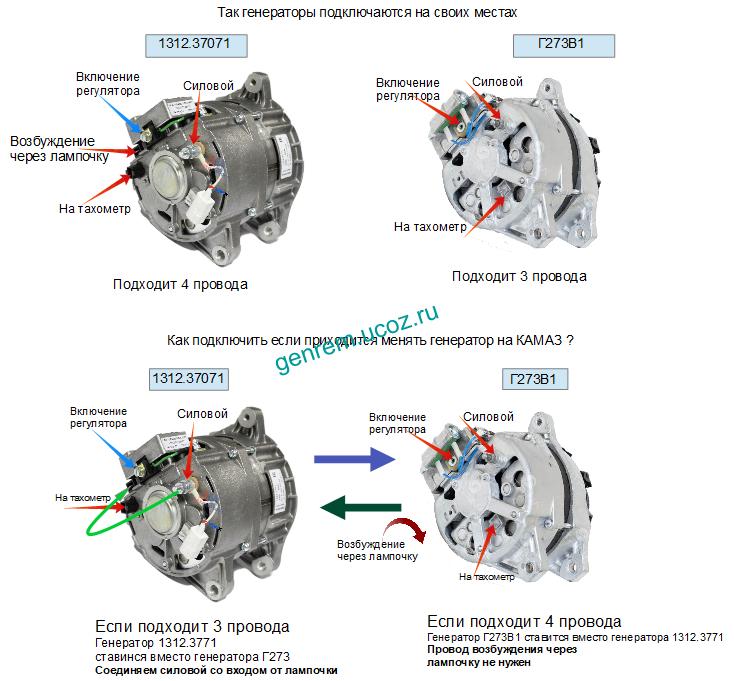 Как подключить генератор на 3 провода